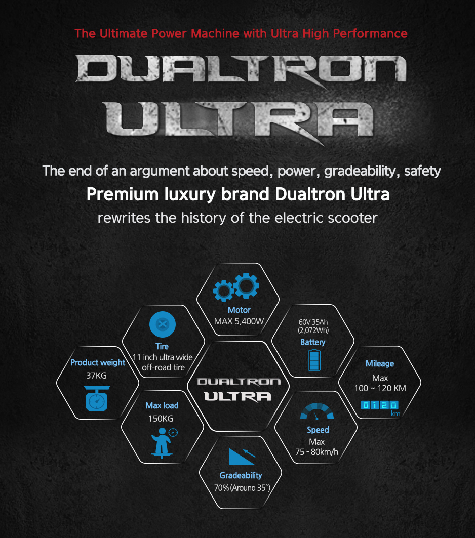 Dualtron Ultra Specifics Overview - Dualtron Ultra